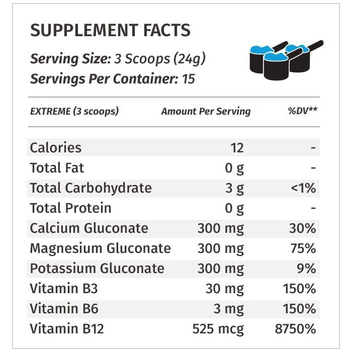 PSP Supplement Facts Extreme