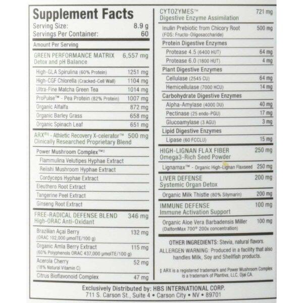 CytoGreens - Premium Green Superfood - Acai Berry Green Tea - 60 Servings-2901