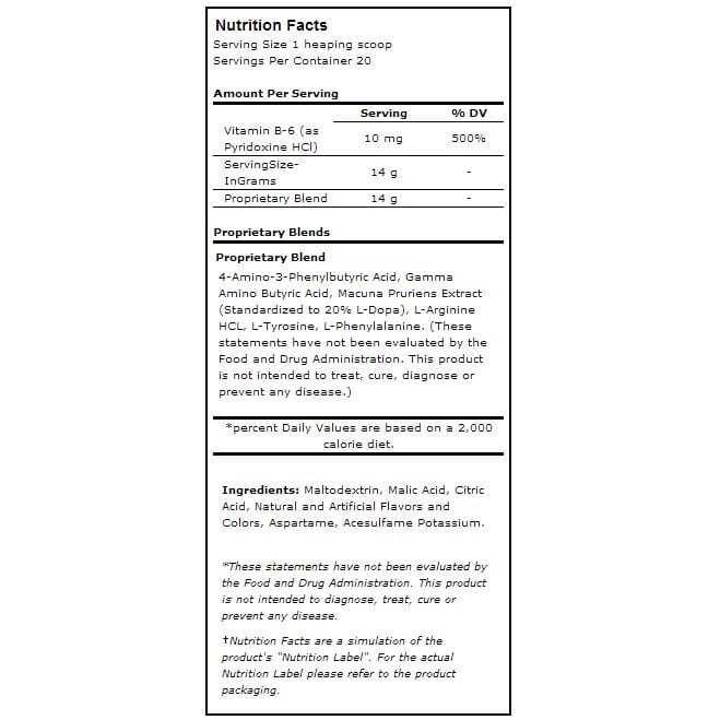 Somatomax Nutritional Information