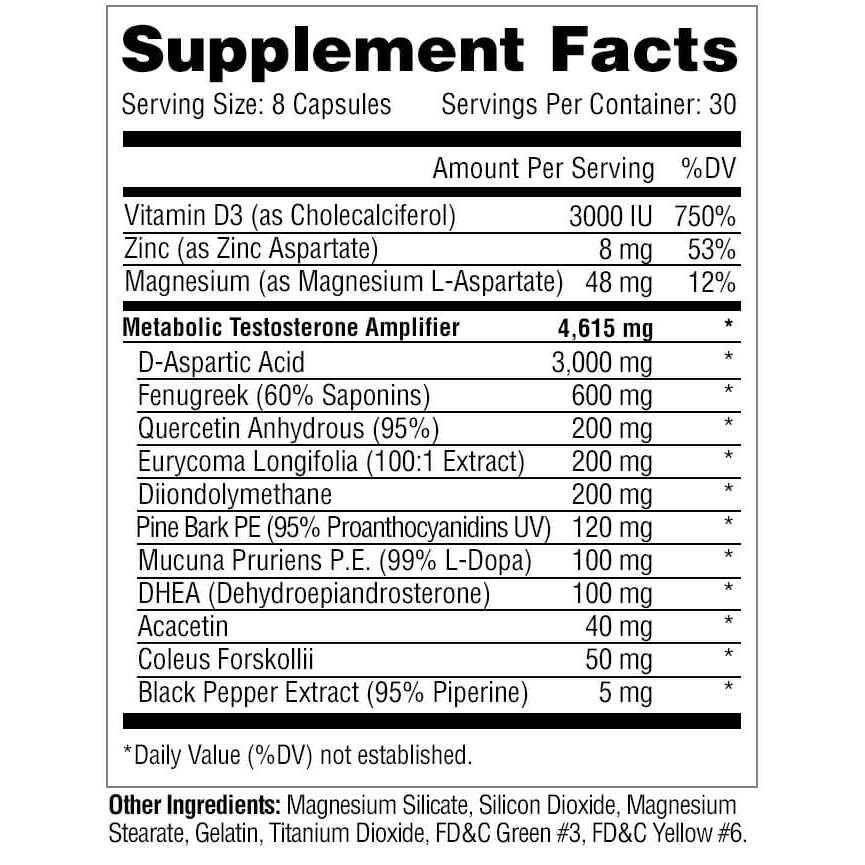Metabolic Nutrition Metatest - 240 Capsules-3423